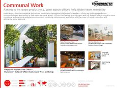 Work Environment Trend Report Research Insight 1