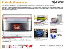Homemade Food Trend Report Research Insight 5