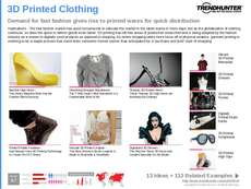 3D-Printed Fashion Trend Report Research Insight 1