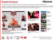Online Activism Trend Report Research Insight 2