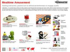 Kitchenware Trend Report Research Insight 1