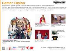 Gamer Culture Trend Report Research Insight 2