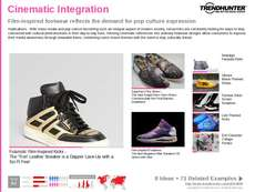 Shoes Trend Report Research Insight 5