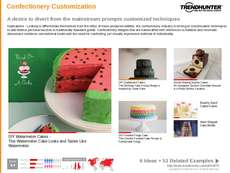Confectionery Packaging Trend Report Research Insight 1