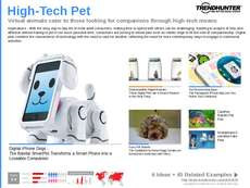 Robotic Trend Report Research Insight 1