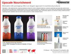 Milk Product Trend Report Research Insight 1