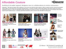 High-End Fashion Trend Report Research Insight 1