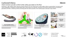 Infant Care Trend Report Research Insight 1