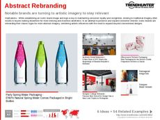 Brand Evolution Trend Report Research Insight 3