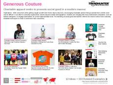 Apparel Trend Report Research Insight 2