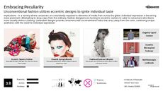 Abstract Fashion Trend Report Research Insight 3