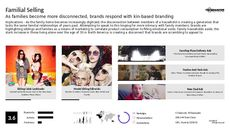 Emotional Branding Trend Report Research Insight 2