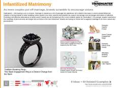 Marriage Trend Report Research Insight 3
