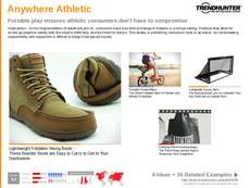 Performance Wear Trend Report Research Insight 2