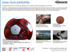 Soccer Trend Report Research Insight 1