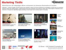 Immersive Campaign Trend Report Research Insight 2