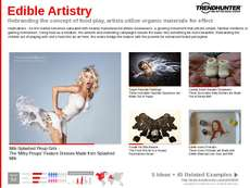 Artistic Expression Trend Report Research Insight 1