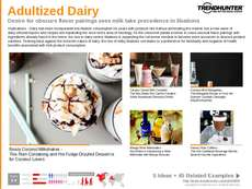 Milk Product Trend Report Research Insight 2