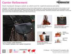 Backpacks Trend Report Research Insight 2