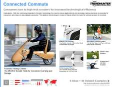 Public Transportation Trend Report Research Insight 2