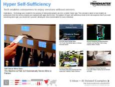 Self-Serve Trend Report Research Insight 1