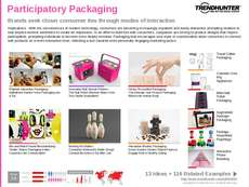 Interactive Packaging Trend Report Research Insight 2