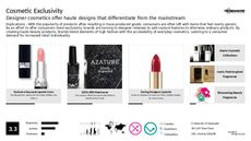 Beauty Marketing Trend Report Research Insight 3