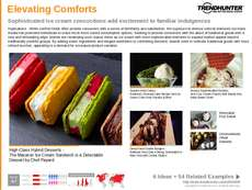 Food Promotion Trend Report Research Insight 2
