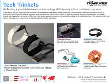 Smart Jewelry Trend Report Research Insight 1