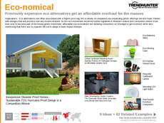 Eco-Friendly Home Trend Report Research Insight 3