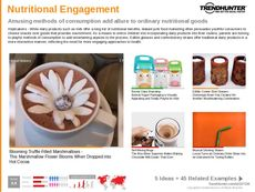 Milk Trend Report Research Insight 4