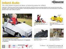 Toy Car Trend Report Research Insight 3