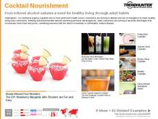 Healthy Beverage Trend Report Research Insight 2