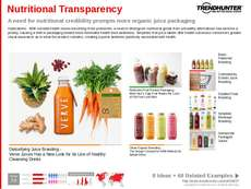 Juice Branding Trend Report Research Insight 1