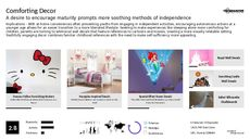 Inspirational Decor Trend Report Research Insight 6