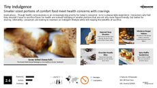 Finger Food Trend Report Research Insight 2