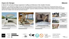 Luxury Architecture Trend Report Research Insight 3