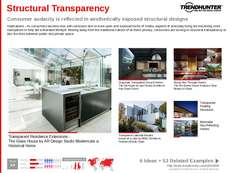 Transparent Packaging Trend Report Research Insight 2