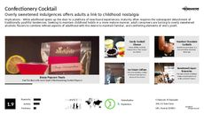 Mixology Trend Report Research Insight 1