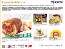Food Shape Trend Report Research Insight 5