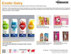Milk Product Trend Report Research Insight 4