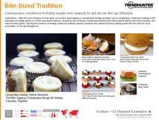 Finger Food Trend Report Research Insight 3