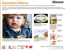 Baby Health Trend Report Research Insight 1