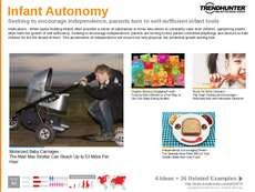 Strollers Trend Report Research Insight 3