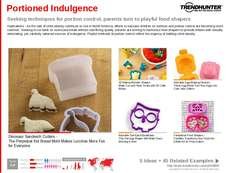 Food Shape Trend Report Research Insight 6