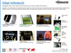 Sedan Trend Report Research Insight 7