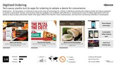 Mobile Ordering Trend Report Research Insight 1