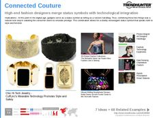 High-End Fashion Trend Report Research Insight 2