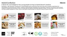 Hybrid Food Trend Report Research Insight 3