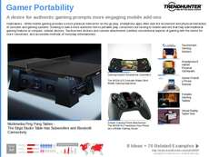 Gaming Equipment Trend Report Research Insight 2